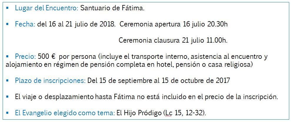 Datos Encuentro Internacional Fatima 2018